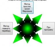 Prime number generator 1.0 (main window)