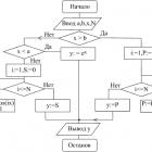Алгоритми та структури даних